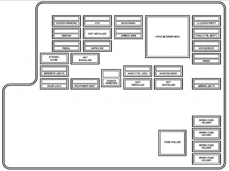 pontiac g6  2010   u2013 fuse box diagram