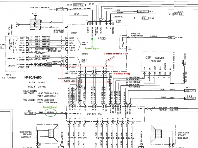 Porsche 996 Wiring Diagram - Gooddy