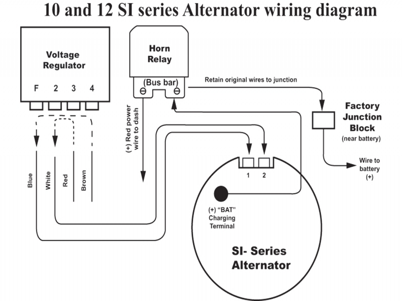 Powermaster Alternator Wiring Diagram Gm 1 Wire Beautiful External