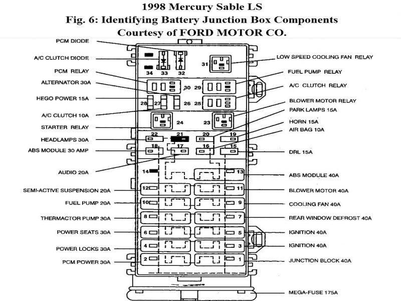 2001 Mercury Sable Fuse Box Diagram Wiring Diagram Motor A Motor A Frankmotors Es