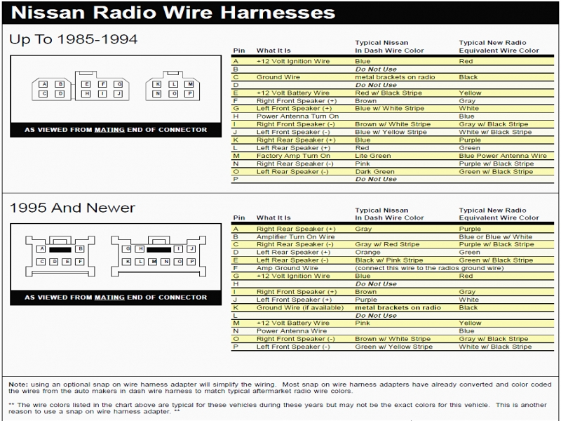 Sony Model Cdx Gt260mp Wiring Diagram on 2007 chrysler aspen radio wiring diagram