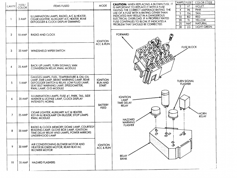 sudden electrical germlins throughout 2008 dodge avenger 1999 dodge ram 1500 headlight wiring diagram 2001 dodge ram 1500 headlight wiring diagram