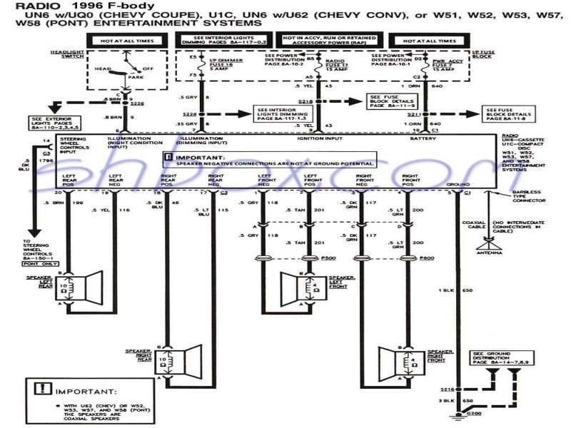 Old Fashioned 1997 Subaru Legacy Wagon 2.2 Radio Wiring Diagram ...