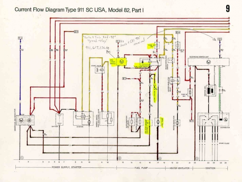 porsche 911 wiring diagram vtl dontmilkit uk \u2022  thermo time switch wiring pelican parts technical bbs wiring forums porsche 911 sc wiring diagram porsche 911 wiring diagram 1972