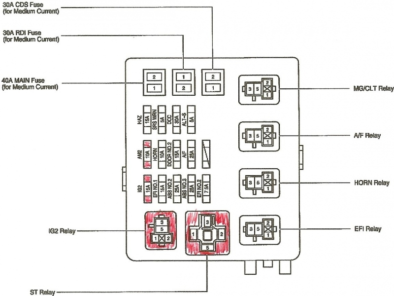 Toyota Tacoma To Fuse Box Diagram Yotatech on Toyota Highlander Cooling Diagram