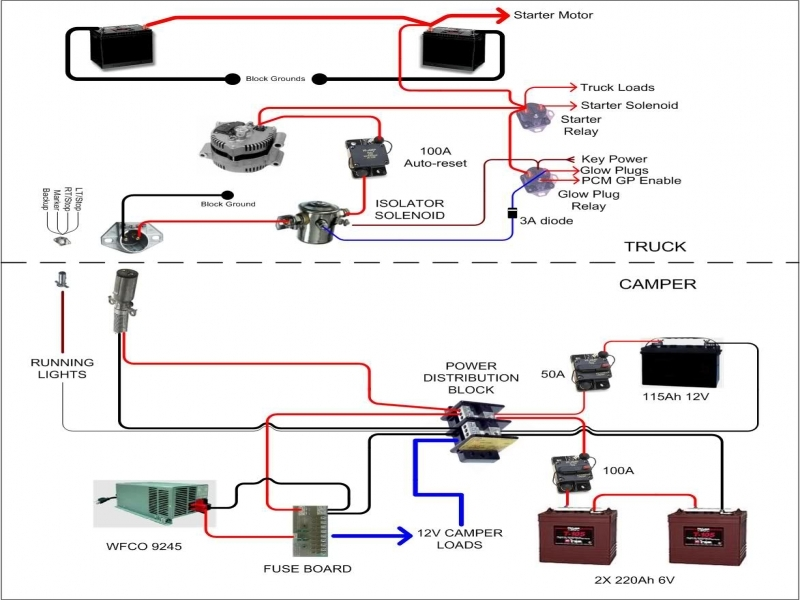 airstream 7 pin wiring diagram - wiring forums 7 pin trailer plug wiring diagram pinterest plugs airstream 7 pin trailer plug wiring diagram