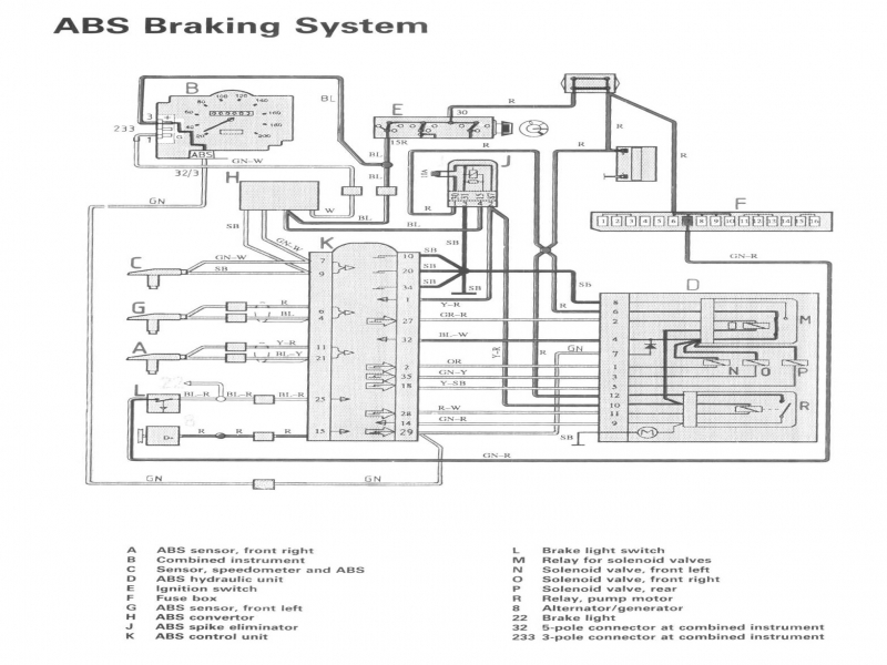 Wiring Diagram For 2000 Volvo S80 : Volvo s fuse diagram dodge magnum starter wiring