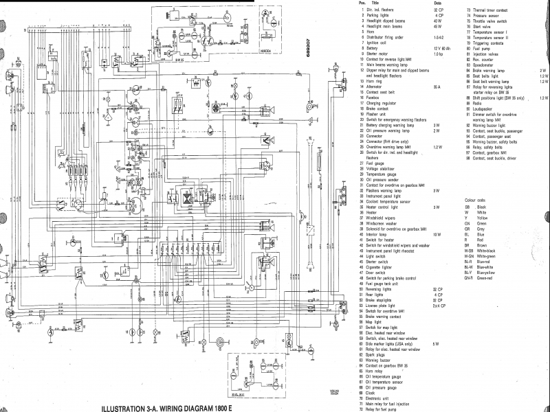 Volvo xc wiring diagram collection