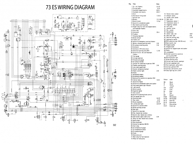 Wiring Diagram For 2000 Volvo S80 : Volvo v fuse box auto wiring diagram