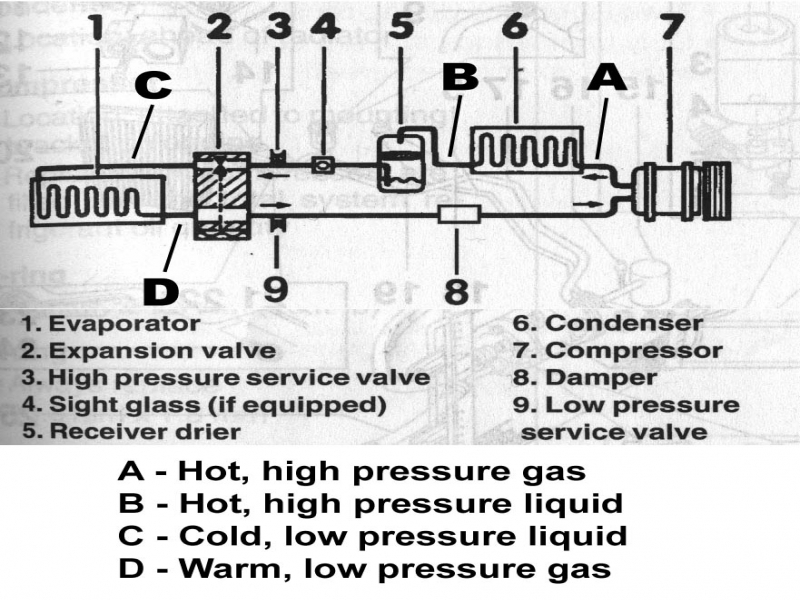 2000 Vw Golf Air Conditioning System Diagram