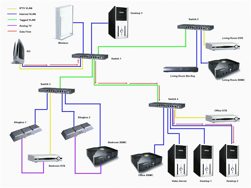 Swell Comcast Wiring Diagram Wiring Diagrams Schematics Wiring 101 Vihapipaaccommodationcom