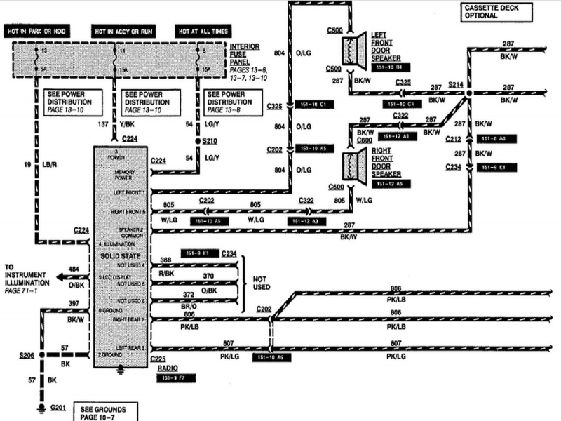 Wiring Diagram For 1991 Ford E350 Only  U2013 Readingrat