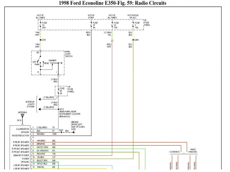 Wiring Diagram For 1998 Ford E350 Transit Bus