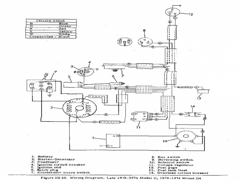 DIAGRAM] Harley Davidson Golf Cart Electrical Diagram FULL ... on