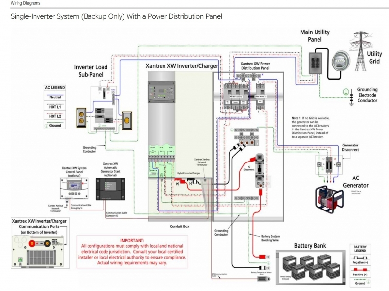 DIAGRAM] Wiring Diagram Inverter Charger FULL Version HD ... on