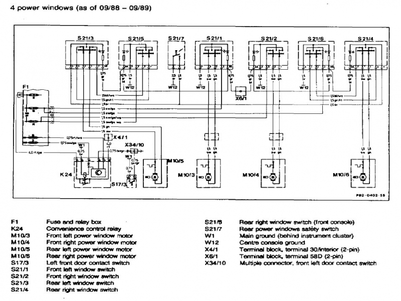 2004 mercedes s430 fuse box diagram