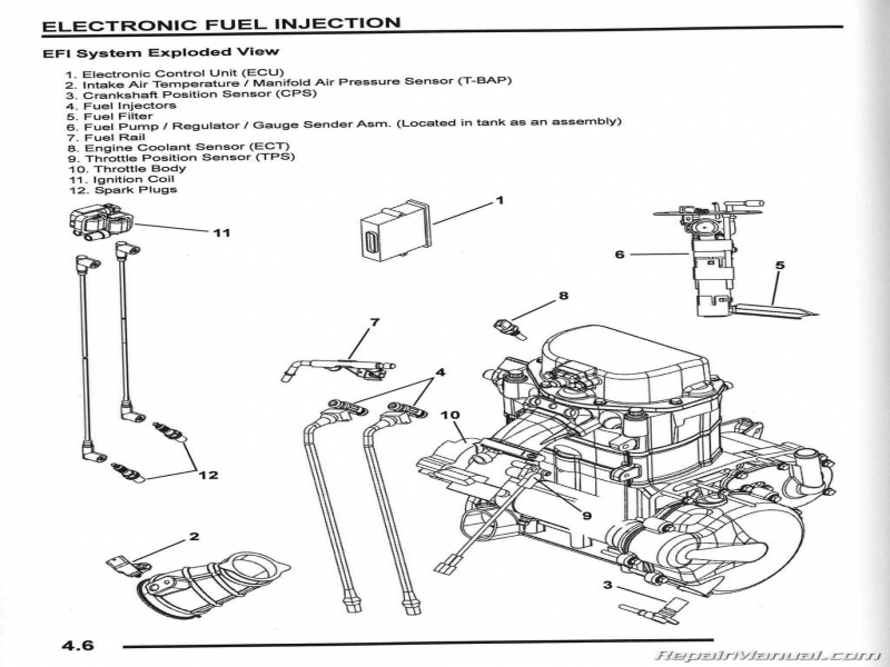 2008 polaris ranger rzr 800 sideside service manual