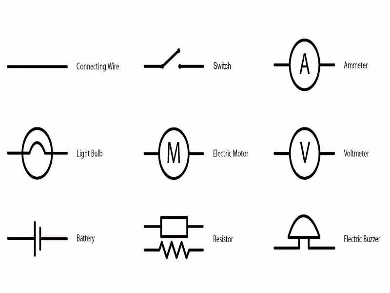 circuits circuit symbols horizon power discovery zone
