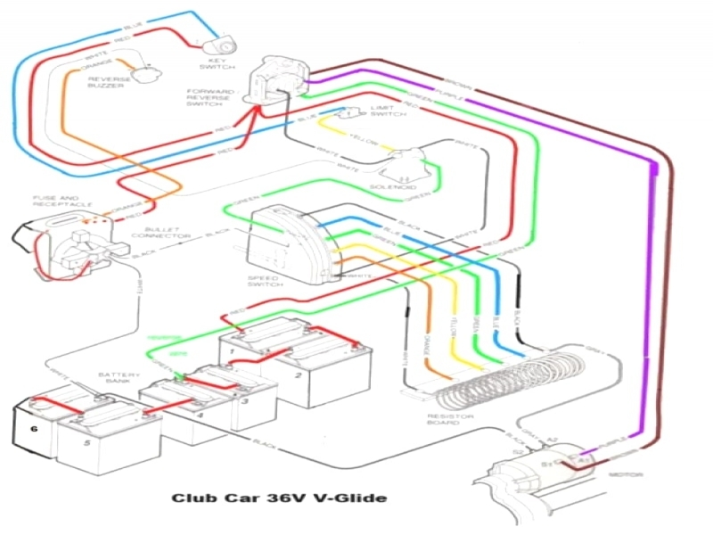 colored wire diagram for 36 volt club car wiring schematic diagramclub car  motor wire diagram wiring