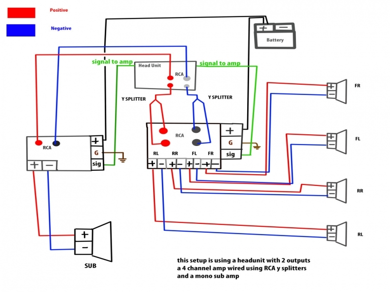 mono amp to sub plus 4 channel speakers wiring diagram and