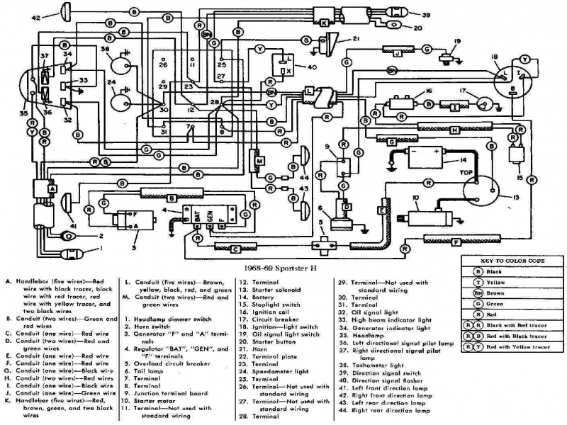 sterling acterra wiring diagram