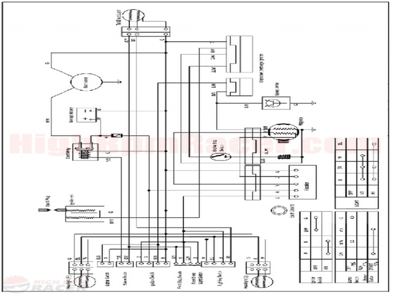 Sla 90 Atv Wiring Diagram - Catalogue of Schemas Falcon Winch Wiring Diagram on